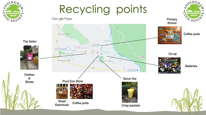 Recycling points poster